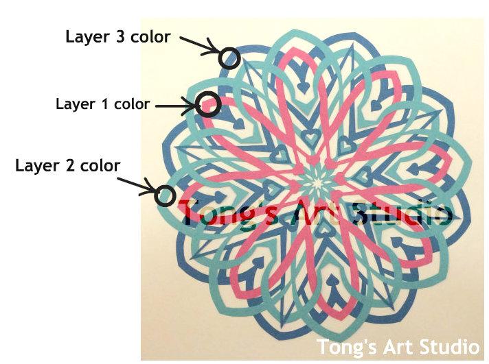 3 layered cutting templates